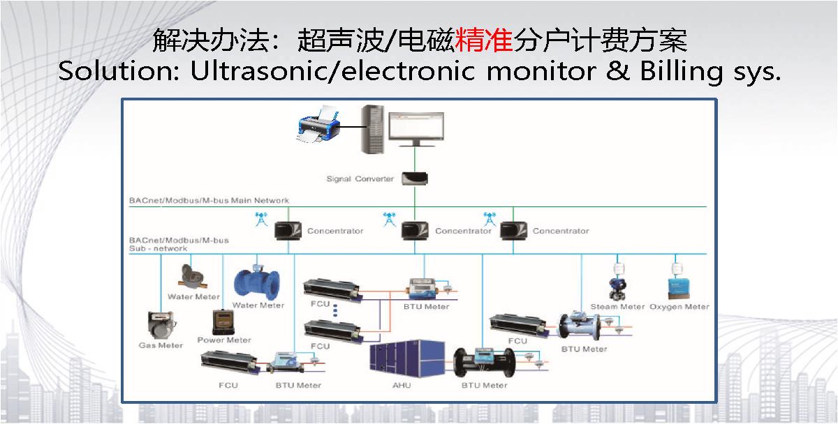 HVAC Monitoring & Billing System 中央空调分户计费系统20180202_页面_04