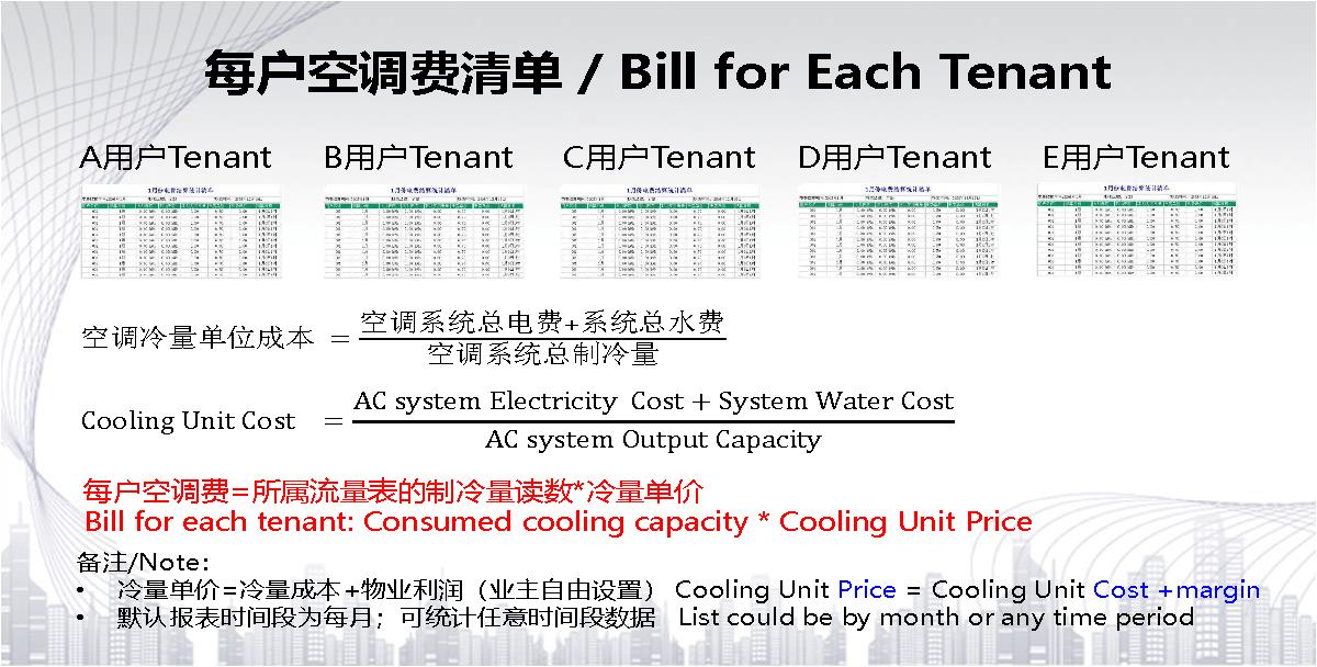 HVAC Monitoring & Billing System 中央空调分户计费系统20180202_页面_10