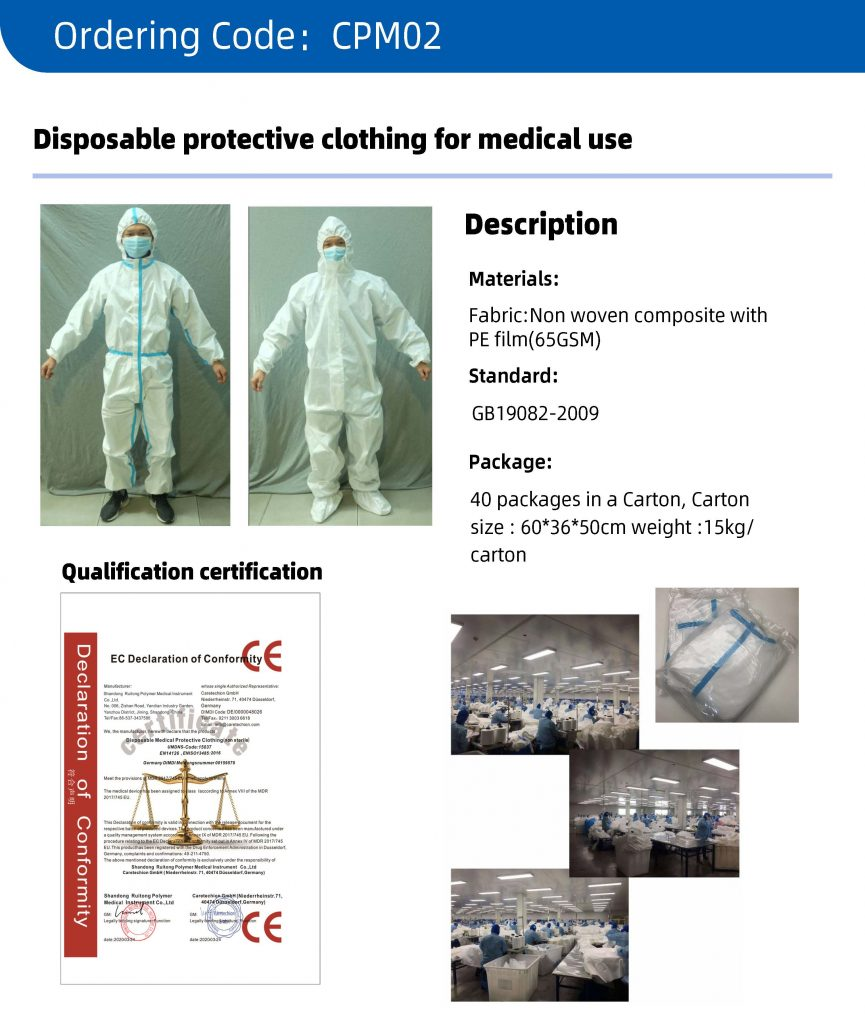 Ppe For Fighting Covid 19 Climapro Co Ltd