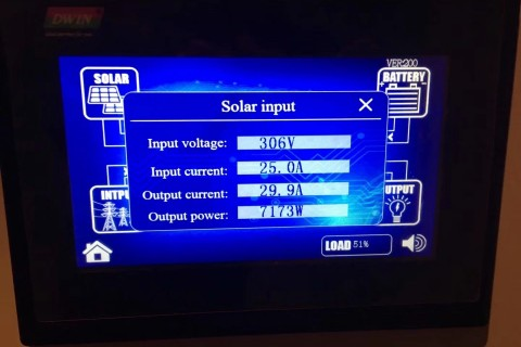 mongolia solar project inverter display